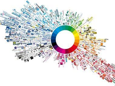 俄亥俄州立大學公開課:品牌、內容與社交媒體